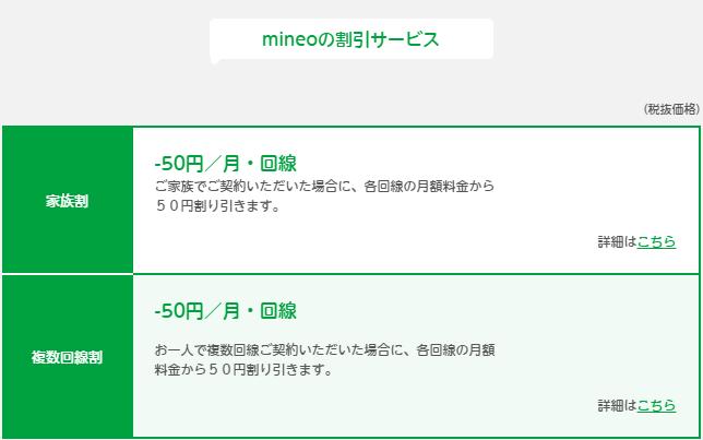 mineoの割引サービスauプラン(Aプラン)料金|mineo(マイネオ)