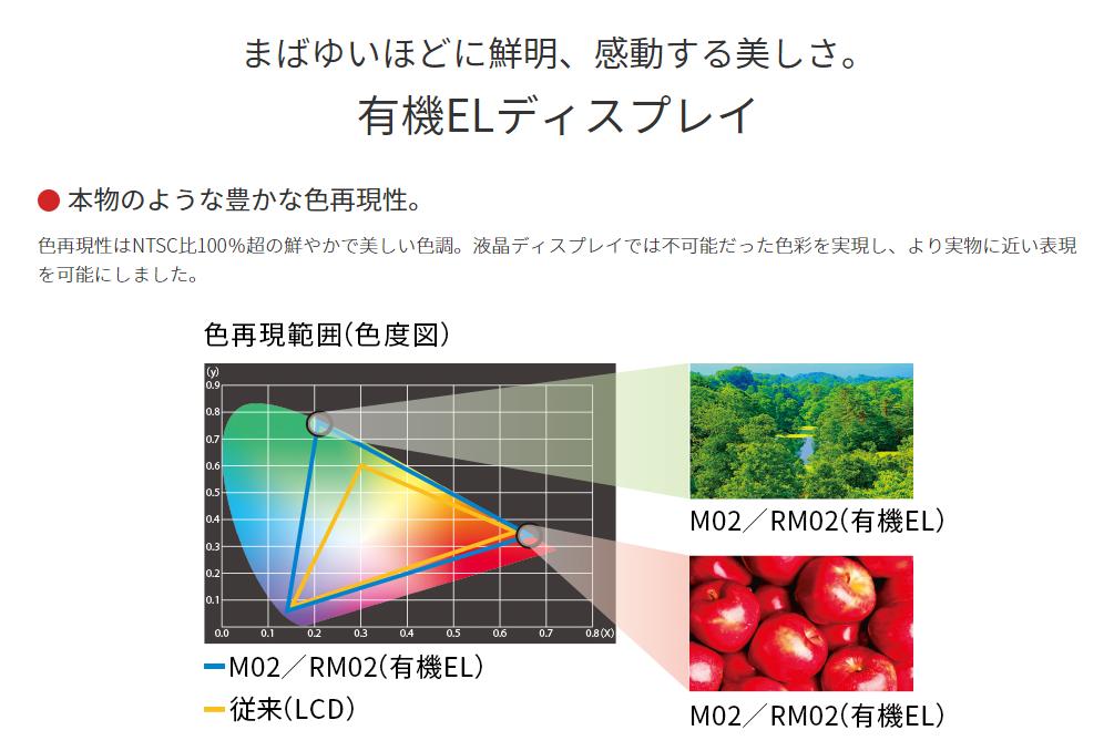 arrows M02/RM02 製品情報(ディスプレイ)   スマートフォン   FMWORLD.NET(個人)   富士通