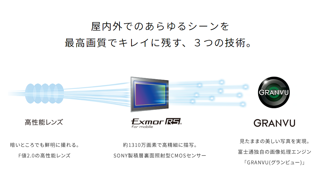 arrows M03 製品特長(カメラ)   スマートフォン   FMWORLD.NET(個人)   富士通2